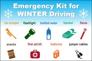 NIOSH - Winter Driving Animated GIF
